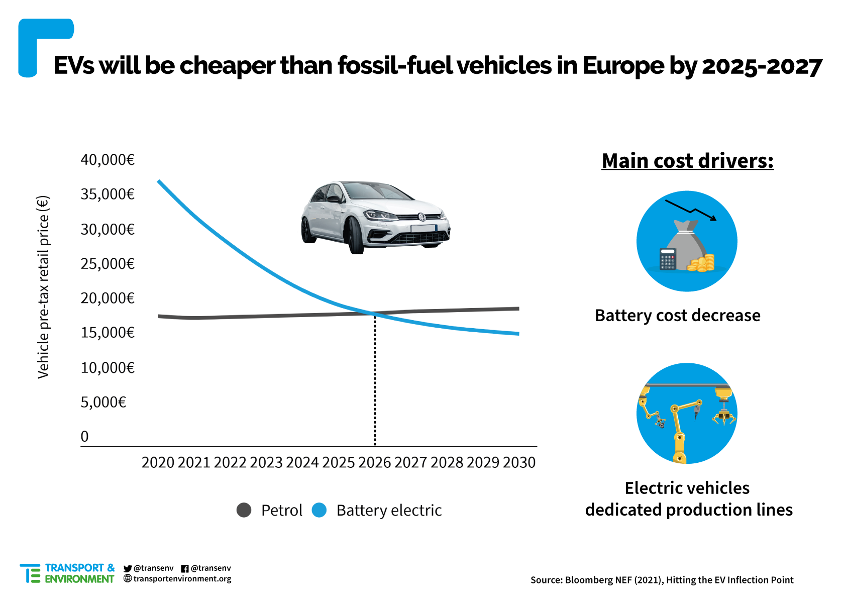 Cars price-parity-briefing