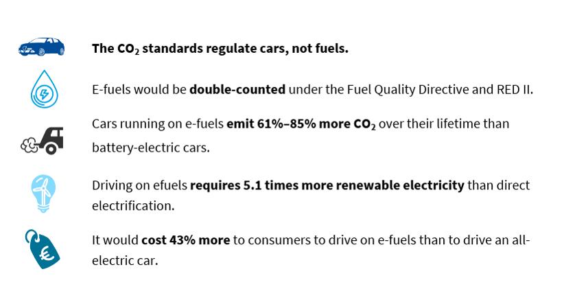 CO2 standards e-fuels